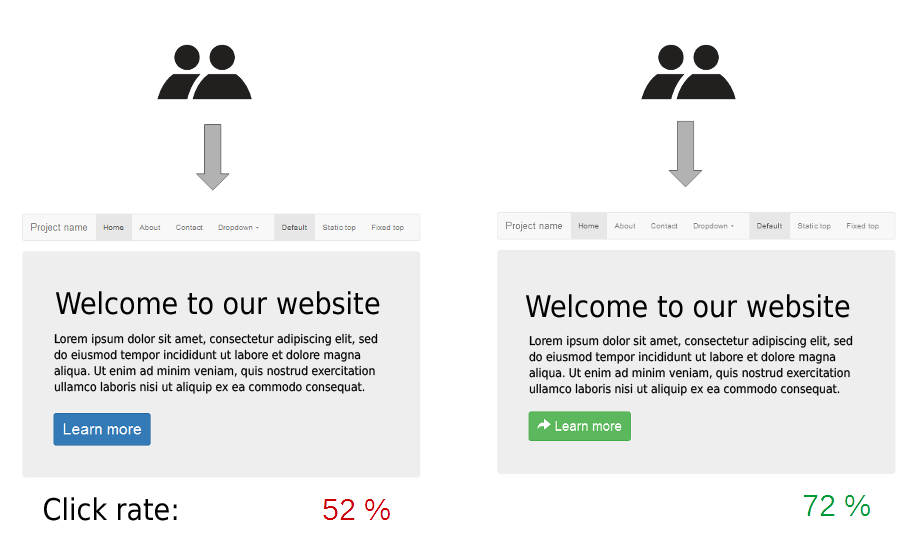The Top A/B Testing Plugins for Your WooCommerce Store